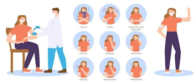Concetto di effetti collaterali della vaccinazione donna che ha un'iniezione di vaccino covid