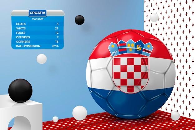 Pallone da calcio realistico 3d vettoriale con tabellone segnapunti bandiera croazia isolato nella parete d'angolo