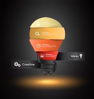 Idea creativa della lampadina di vettore con il modello delle insegne di numero