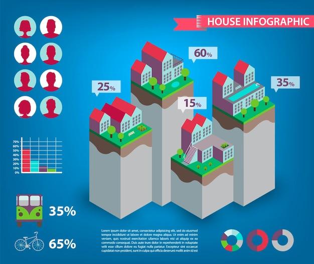 Infografica casa vettoriale. città, vita cittadina, icone umane. grafici delle statistiche illustrazione delle case