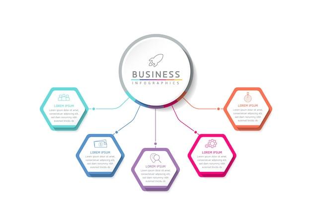 Infografica illustrazione vettoriale modello di progettazione informazioni di marketing con 5 opzioni o passaggi