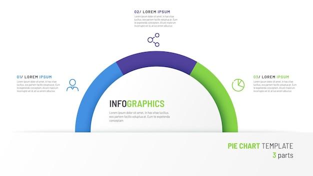 Modello di infografica grafico a torta vettoriale sotto forma di semicerchio diviso in tre parti