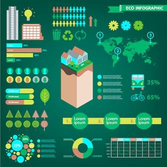 Insieme di vettore di eco infografica mappa del mondo grafici alberi icone urbane su sfondo verde