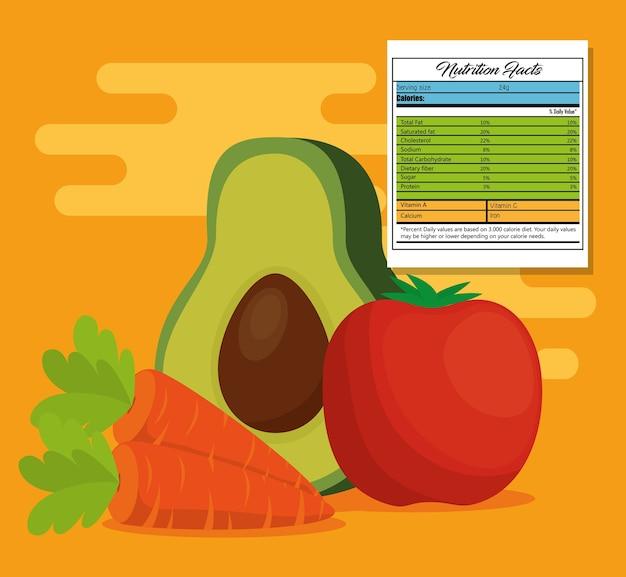 Gruppo di verdure con dati nutrizionali