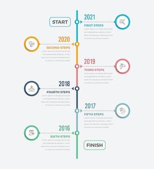 Linea tratteggiata del diagramma di infografica della timeline verticale con cerchio e icone