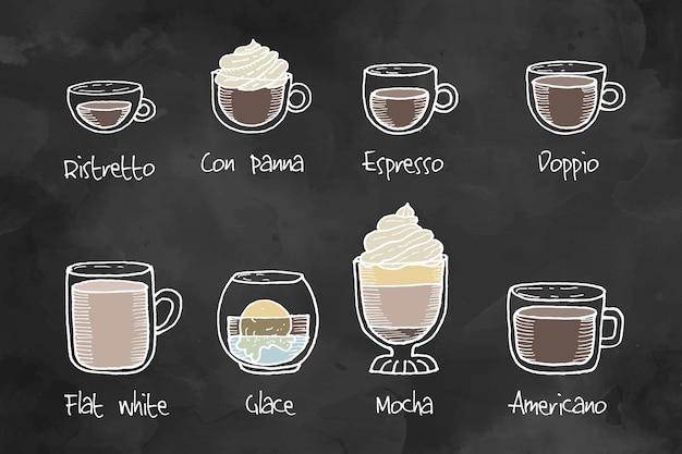 Collezione di tipi di caffè vintage