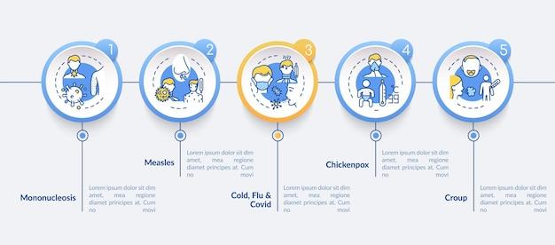 La faringite virale causa il modello infografico