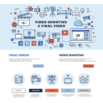 Video marketing virale