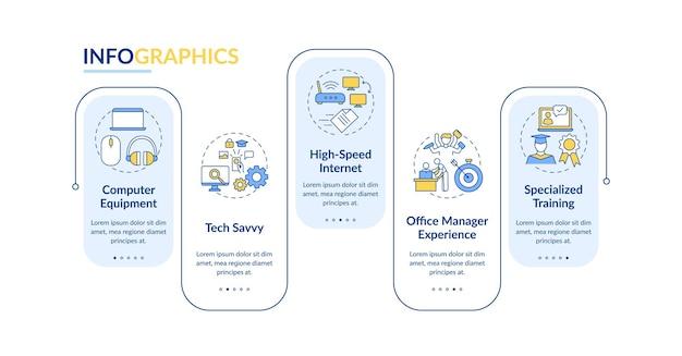 Modello di infografica requisiti assistente virtuale
