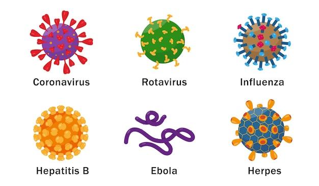 Icone di cellule di virus su sfondo bianco