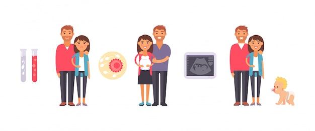 Fecondazione in vitro, gravidanza e bambino che cammina in buona salute, illustrazione. le coppie infelici usano la fecondazione moderna