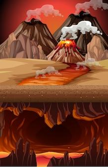 Eruzione del vulcano nella scena della natura durante il giorno e grotta infernale con scena di lava