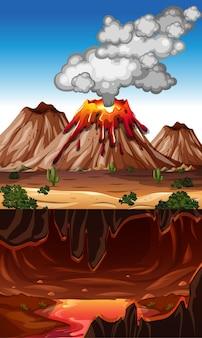 Eruzione del vulcano nella scena della natura durante il giorno con lava nella scena della grotta infernale