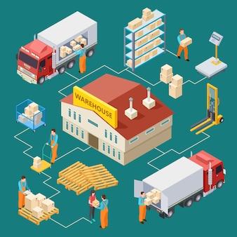 Magazzino, consegna, logistica isometrica