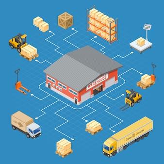 Infographics isometrico di stoccaggio e consegna del magazzino