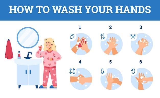 Lavarsi le mani correttamente banner infografico per l'illustrazione vettoriale dei cartoni animati per bambini