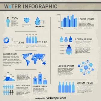Acqua vettore infografica