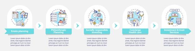 Modello di infografica consulenza patrimoniale. elementi di design di presentazione di servizi di investimento e fiduciari.