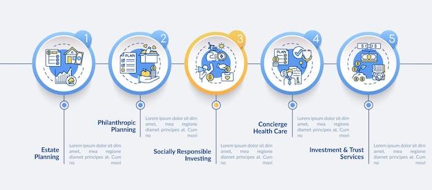Modello di infografica vettoriale di consulenza patrimoniale. estate, elementi di design di presentazione di pianificazione filantropica. visualizzazione dei dati con 5 passaggi. grafico della sequenza temporale del processo. layout del flusso di lavoro con icone lineari