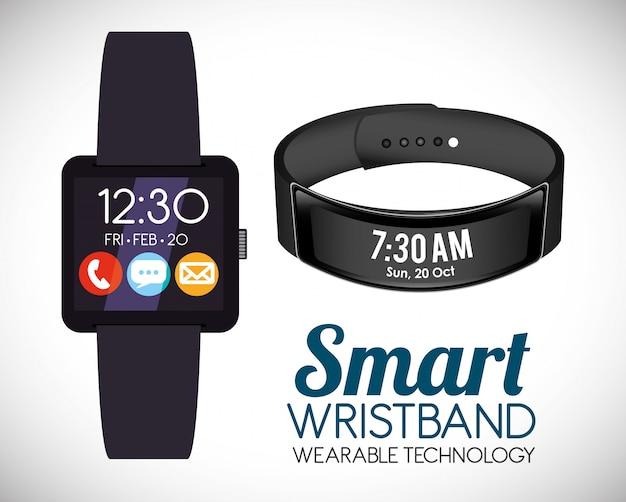 Design della tecnologia indossabile