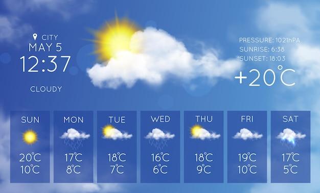Interfaccia dell'app per le previsioni del tempo, widget vettoriali