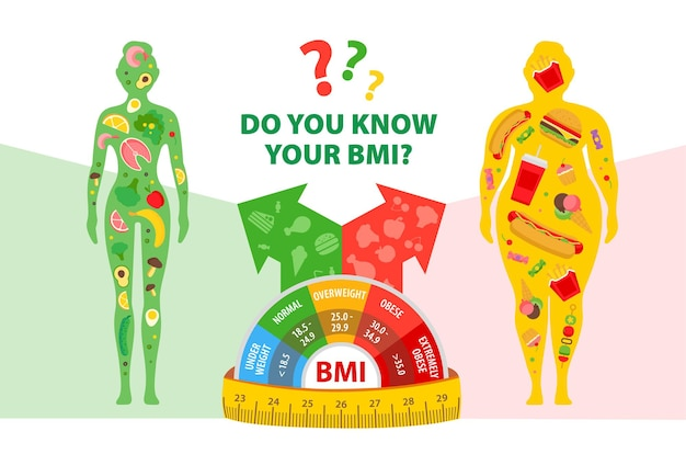 Concetto di perdita di peso donna grassa e magra