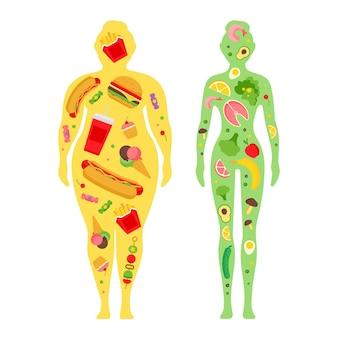 Concetto di perdita di peso stile di vita sano una dieta sana e routine quotidiana