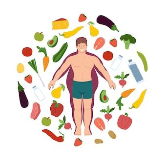 Perdita di peso e cibo sano prima e dopo l'uomo trasformazione del corpo obesità grasso e peso