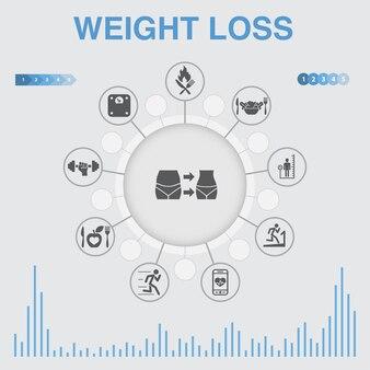 Infografica di perdita di peso con icone. contiene icone come bilancia, cibo sano, palestra, dieta