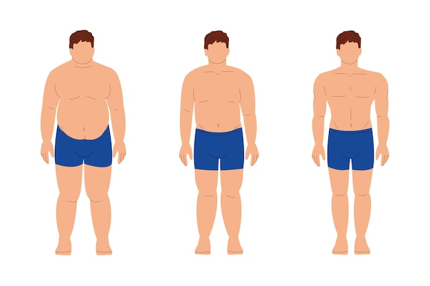 Fasi di perdita di peso l'uomo obeso grasso sta perdendo peso dimagrimento piatto fumetto illustrazione