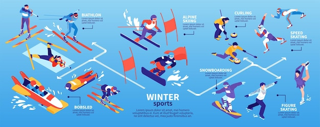 Diagramma di flusso infografico isometrico degli sport invernali