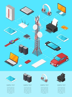 Infographics 3d isometrico di tecnologie wireless