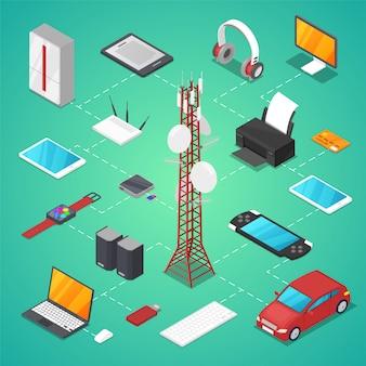 Tecnologie wireless set isometrico 3d