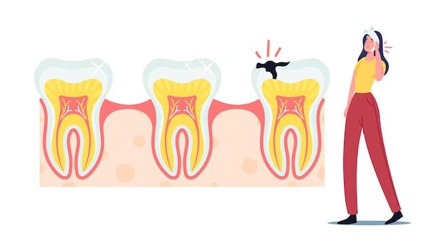 Personaggio paziente donna con dolore al viso e ai denti bendato al gabinetto medico stomatologo visita appuntamento medico dentista per controllo orale e trattamento professionale