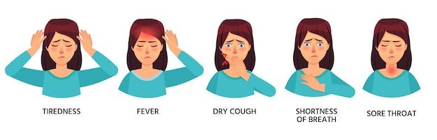 Donna con sintomi covid-19