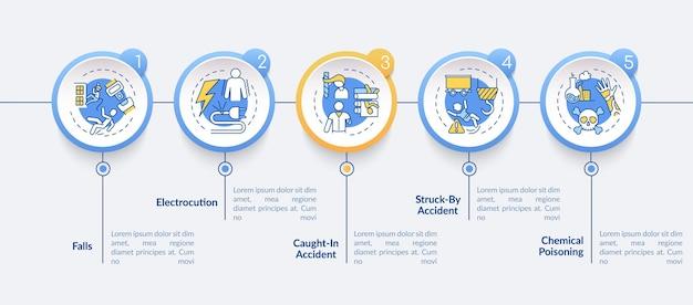 Modello di infografica infortuni sul lavoro