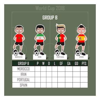 Campionato mondiale di calcio 2018 b