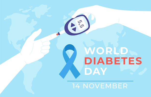 Giornata mondiale del diabete. il poster della malattia del diabete con le mani tiene il glucometro e misura il test del livello di zucchero nel sangue, il nastro blu e la mappa, banner vettoriale