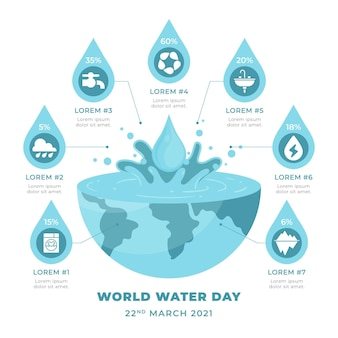Giornata mondiale dell'acqua infografica
