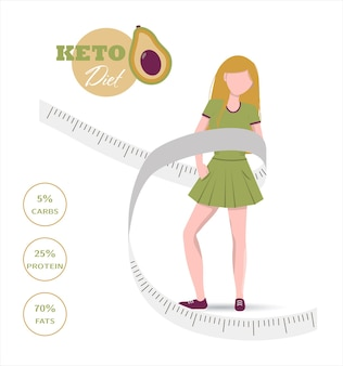 Giovane donna e nutrizione sulla dieta keto calcolo degli alimenti delle proteine grasse delle bevande dell'acqua