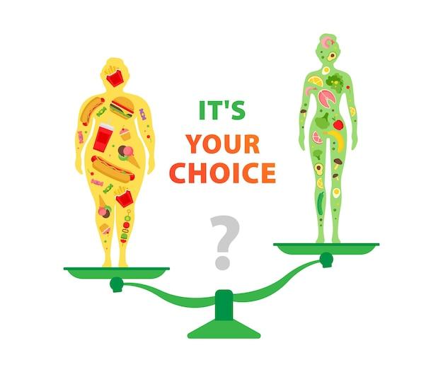 La tua scelta cibo sano e malsano l'effetto della nutrizione sul peso umano