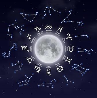 Segni, costellazioni e luna dell'oroscopo dello zodiaco