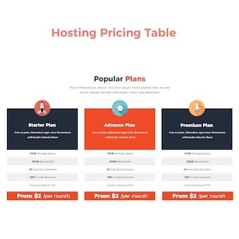 Banner de tabla de precios de alojamiento