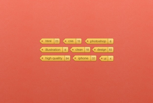 Categoría de etiquetas