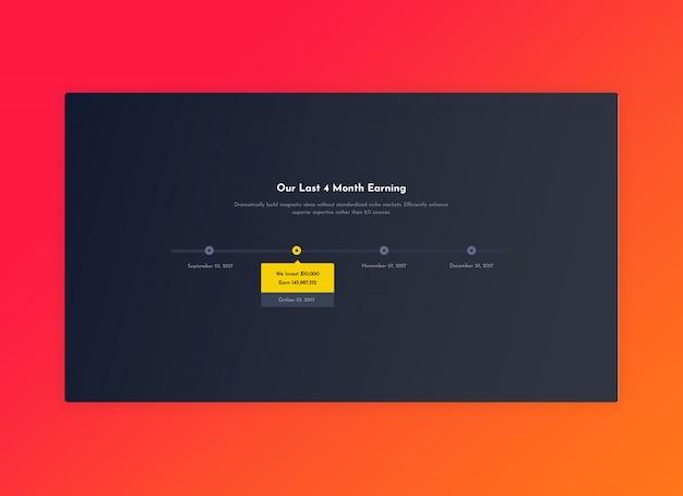 Creatief, minimaal tijdlijnontwerp voor websites
