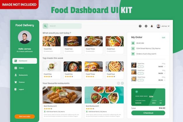 Dashboard ui-set voor eten
