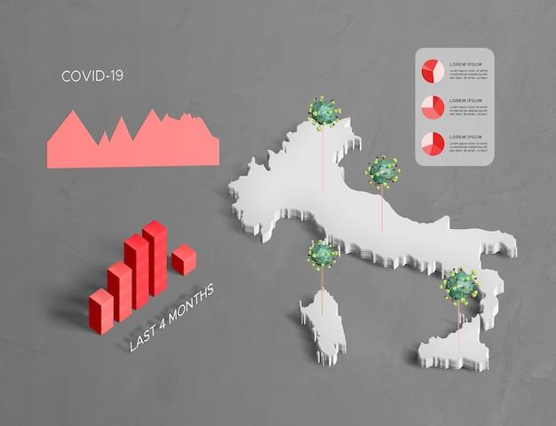 Difusión del mapa de coronavirus italia