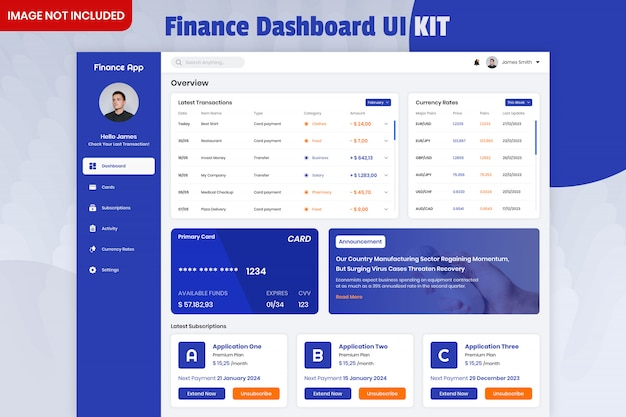 Finance management dashboard gebruikersinterfaceset