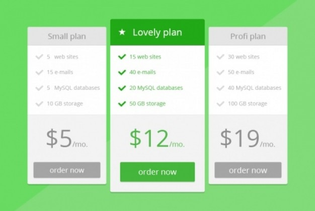 Groene prijstabel in plat design