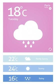 Interfaz de tiempo de color rosa con nubes